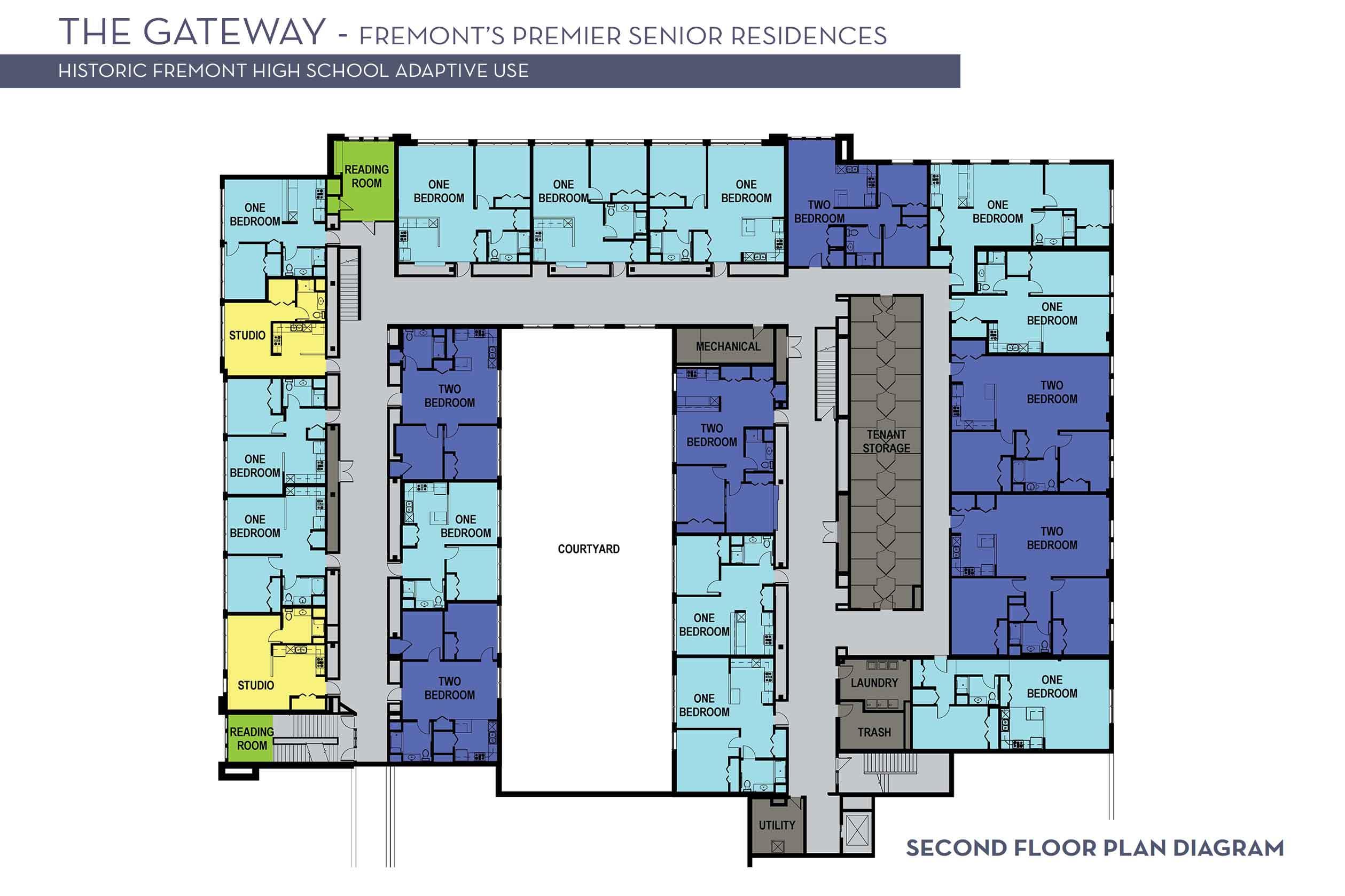 Home Gateway Fremont Gateway Fremont